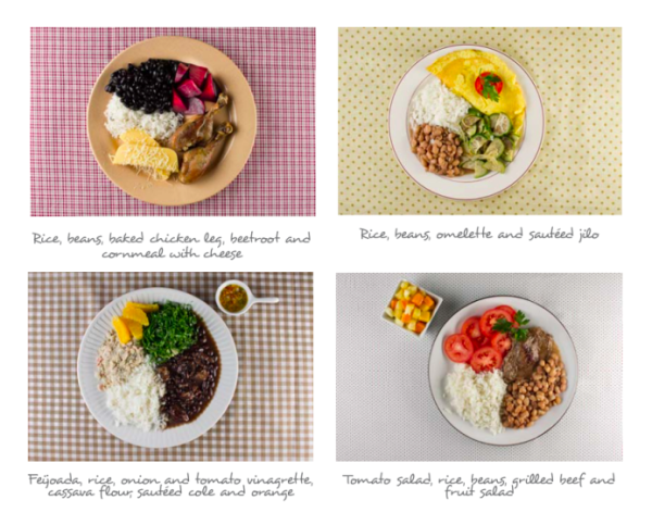 brazil's food guidelines meal ideas 1