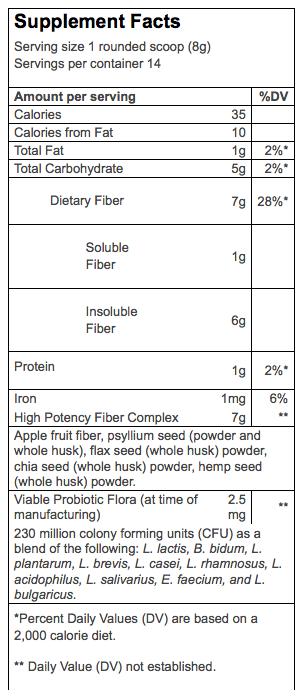 trace minerals complete fiber formula